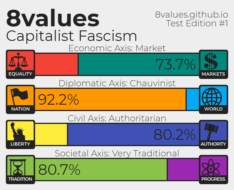 8 Values.png
