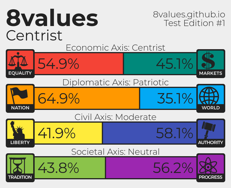 8values.png
