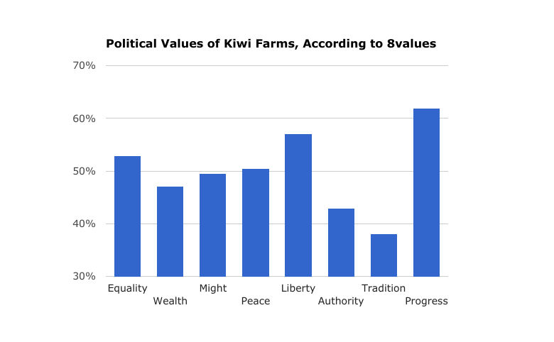 kf8values.png