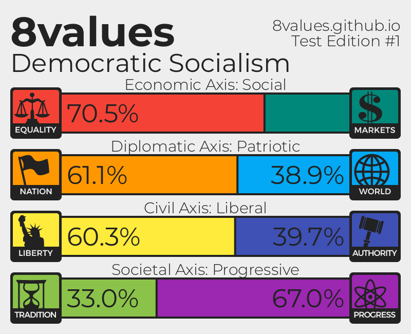MyValues.png