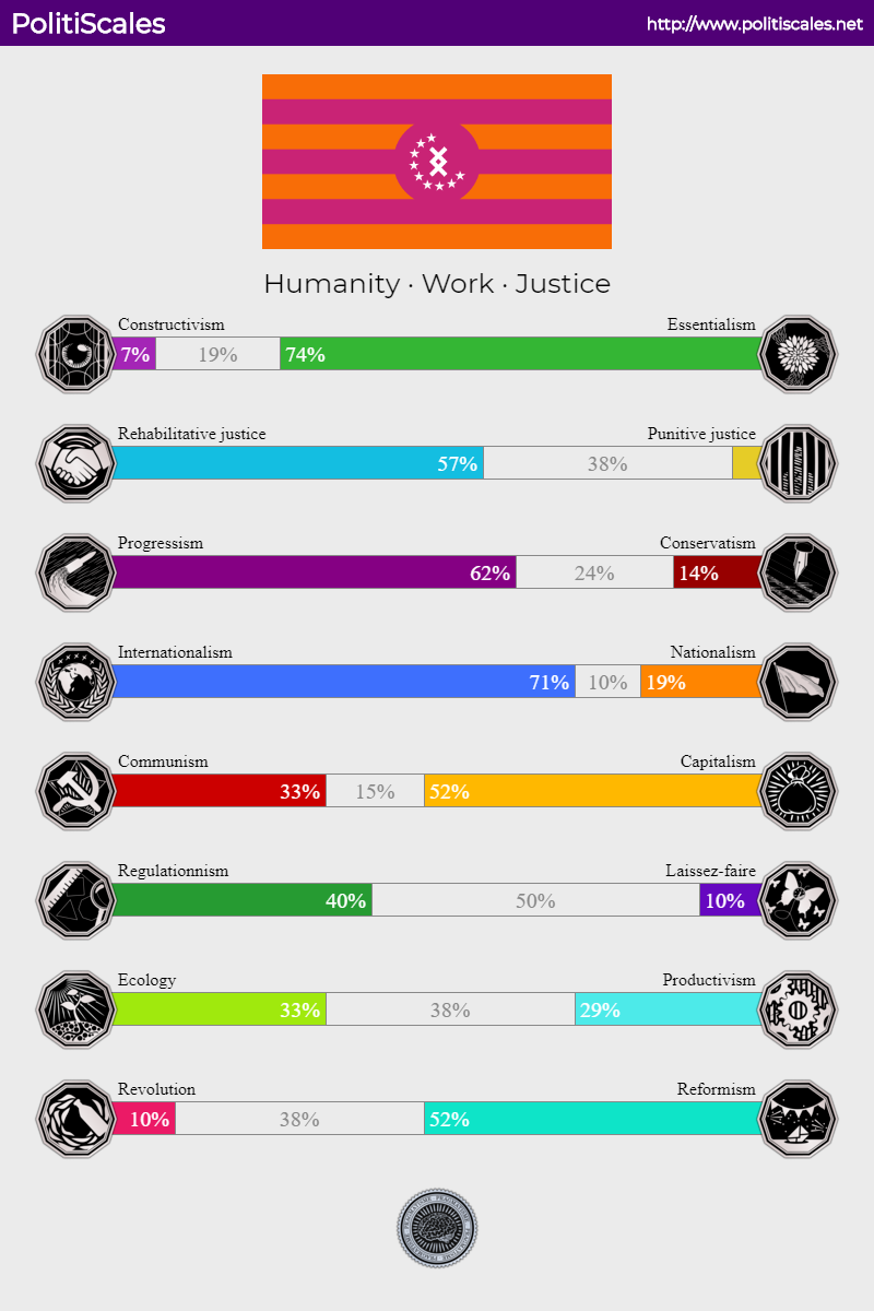 politiscales results.png