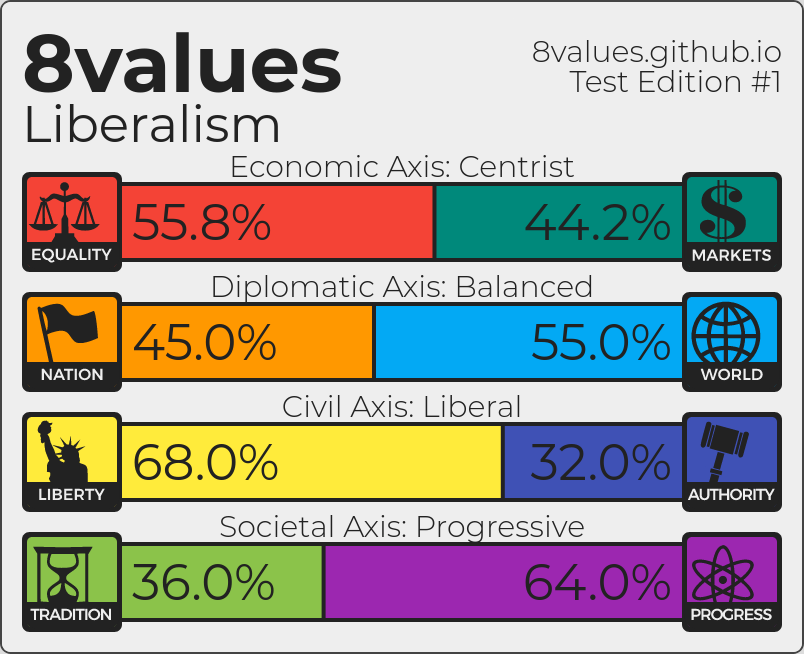 Screenshot_2021-04-01 8values Results.png