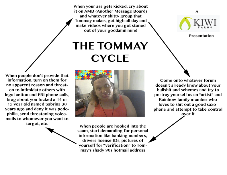 TommayCycle.png