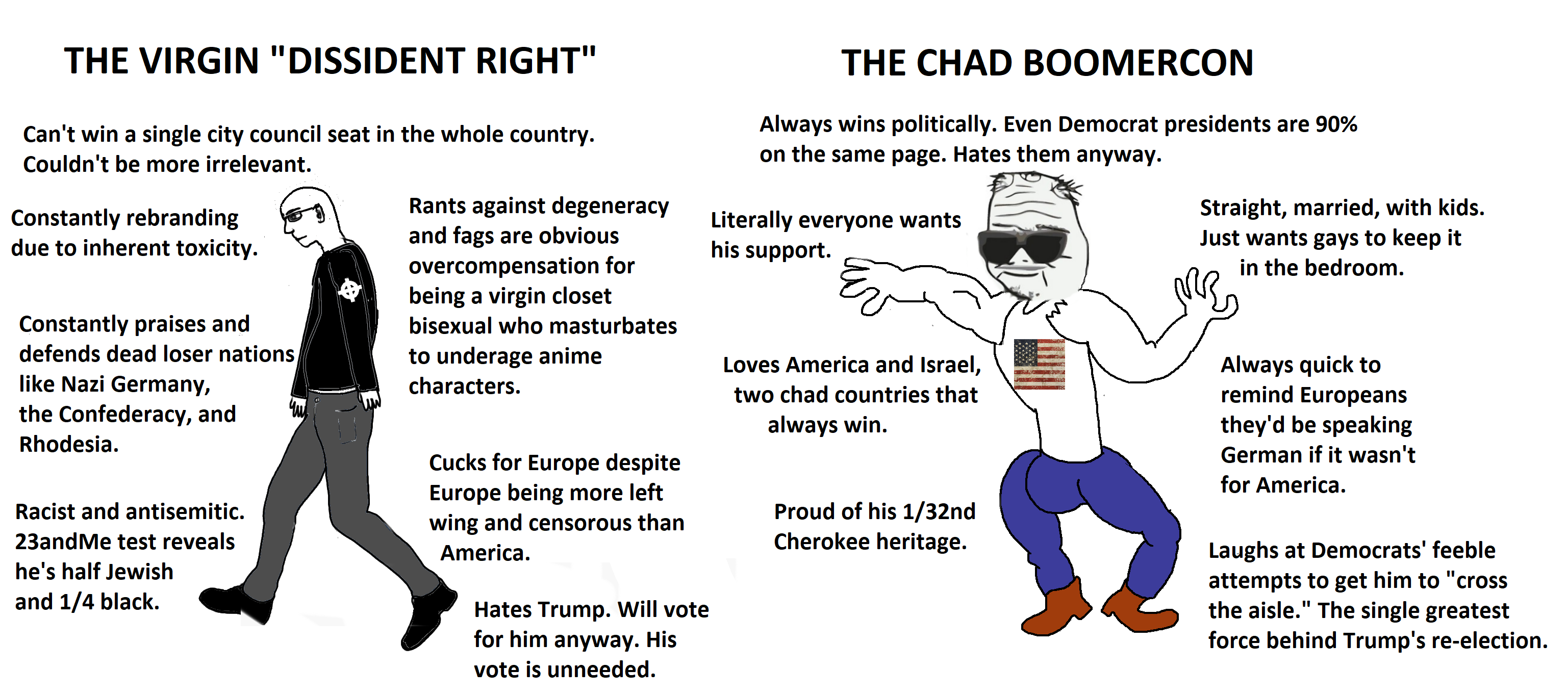 Virgin Chad Right.png