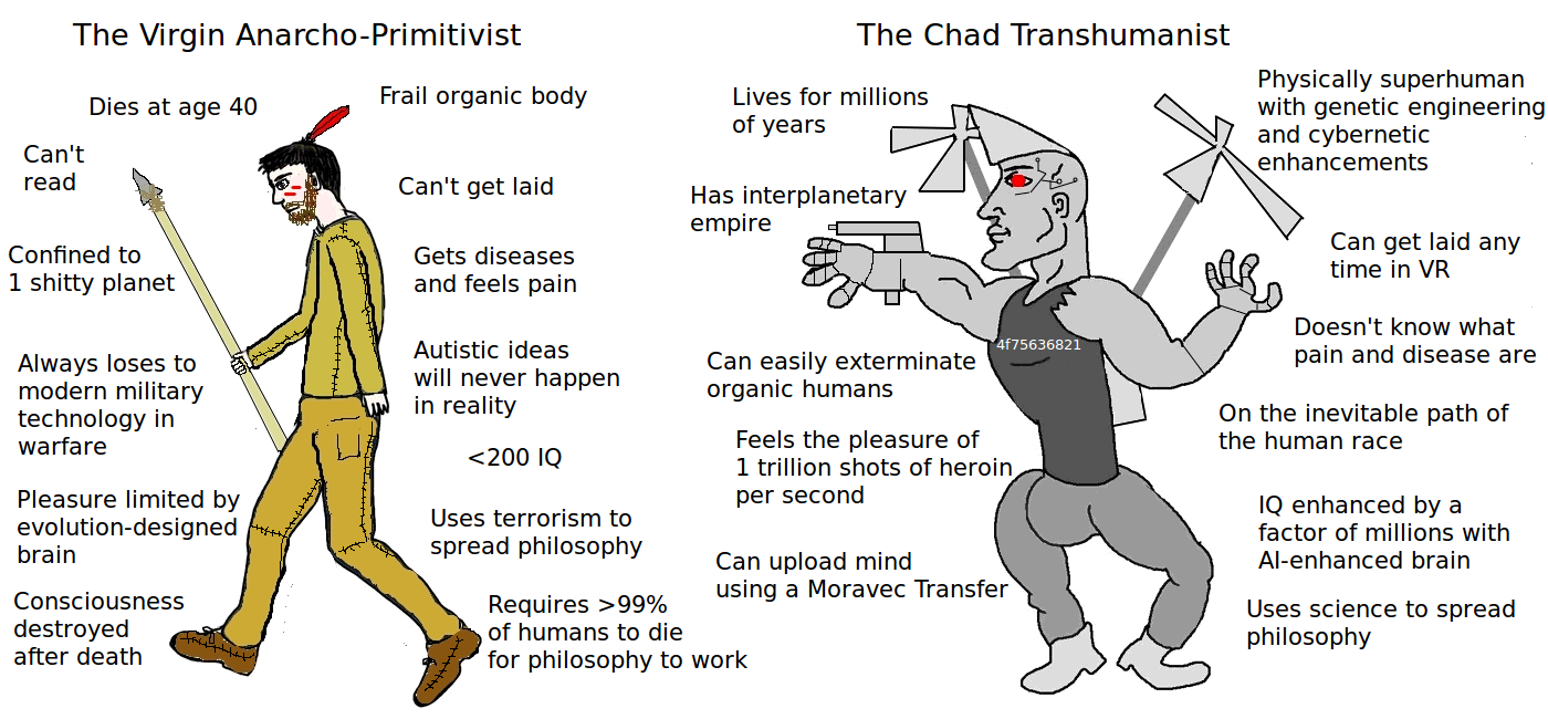 virgin vs chad transhumanism.png